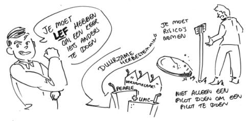 Sfeerimpressie in tekening